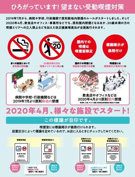 今日から事務所禁煙 薩摩不動産